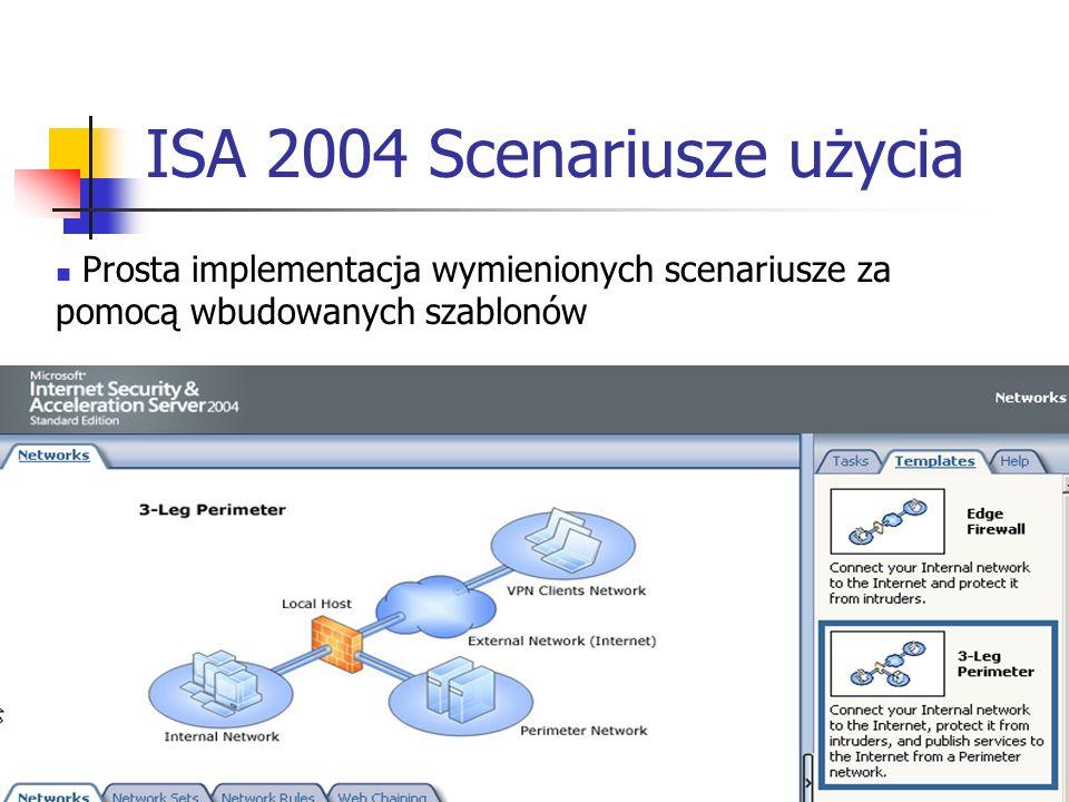 ISA 2004 Scenariusze użycia