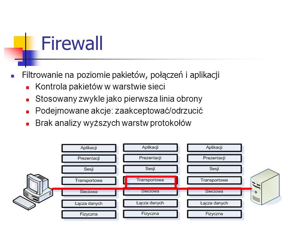 Firewall Filtrowanie na poziomie pakietów, połączeń i aplikacji