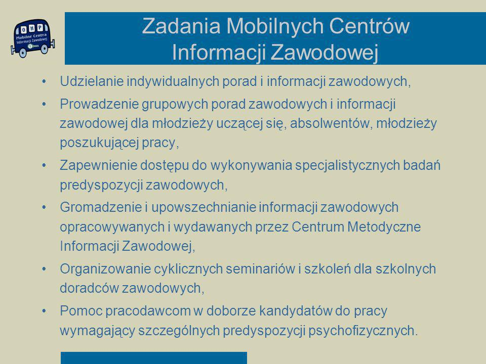 Zadania Mobilnych Centrów Informacji Zawodowej