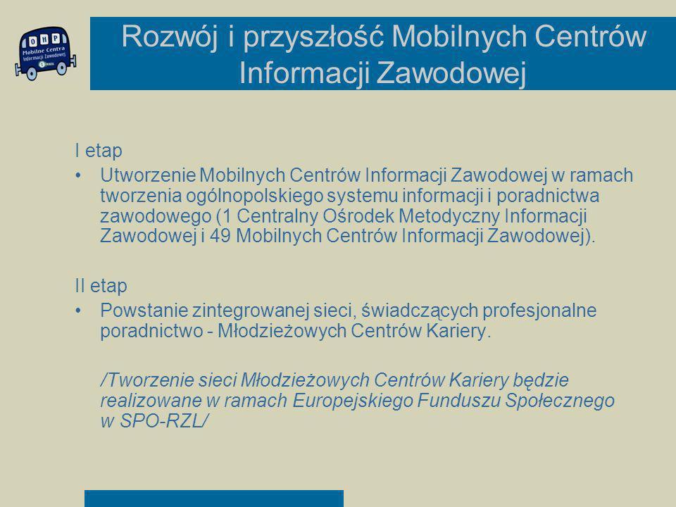 Rozwój i przyszłość Mobilnych Centrów Informacji Zawodowej