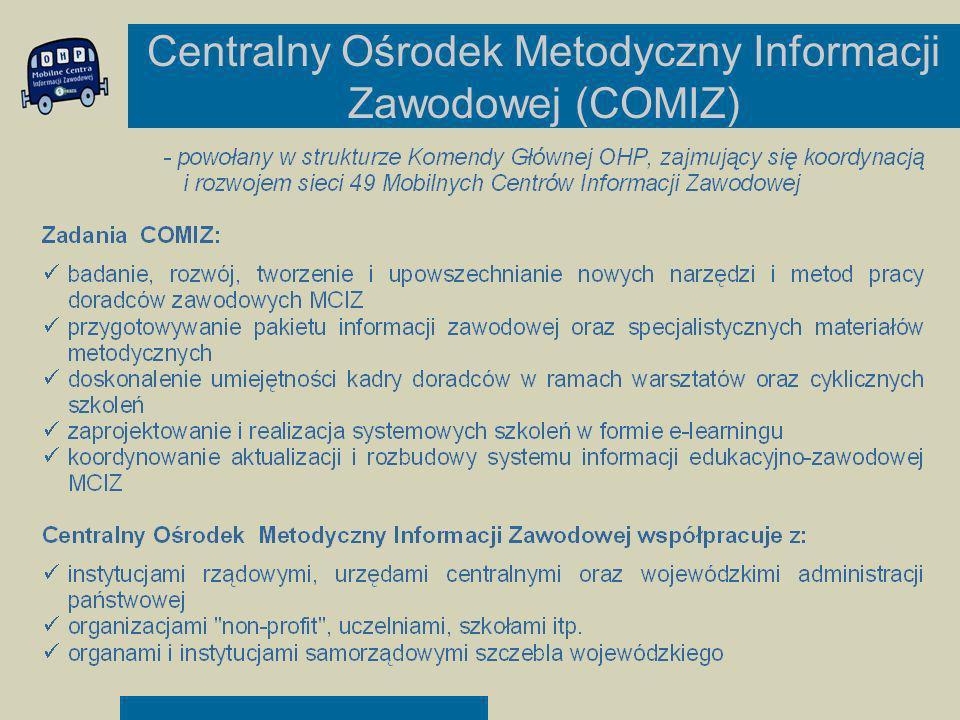 Centralny Ośrodek Metodyczny Informacji Zawodowej (COMIZ)