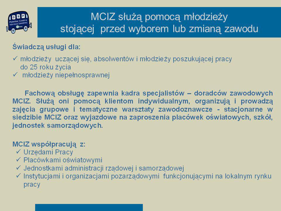 MCIZ służą pomocą młodzieży stojącej przed wyborem lub zmianą zawodu