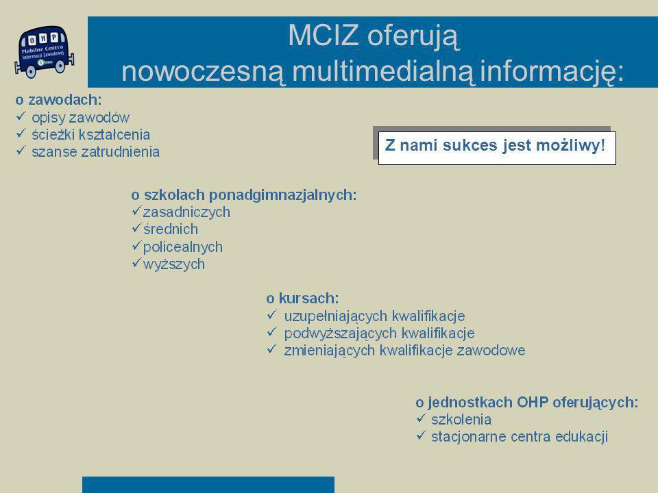 MCIZ oferują nowoczesną multimedialną informację: