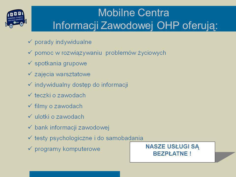 Mobilne Centra Informacji Zawodowej OHP oferują: