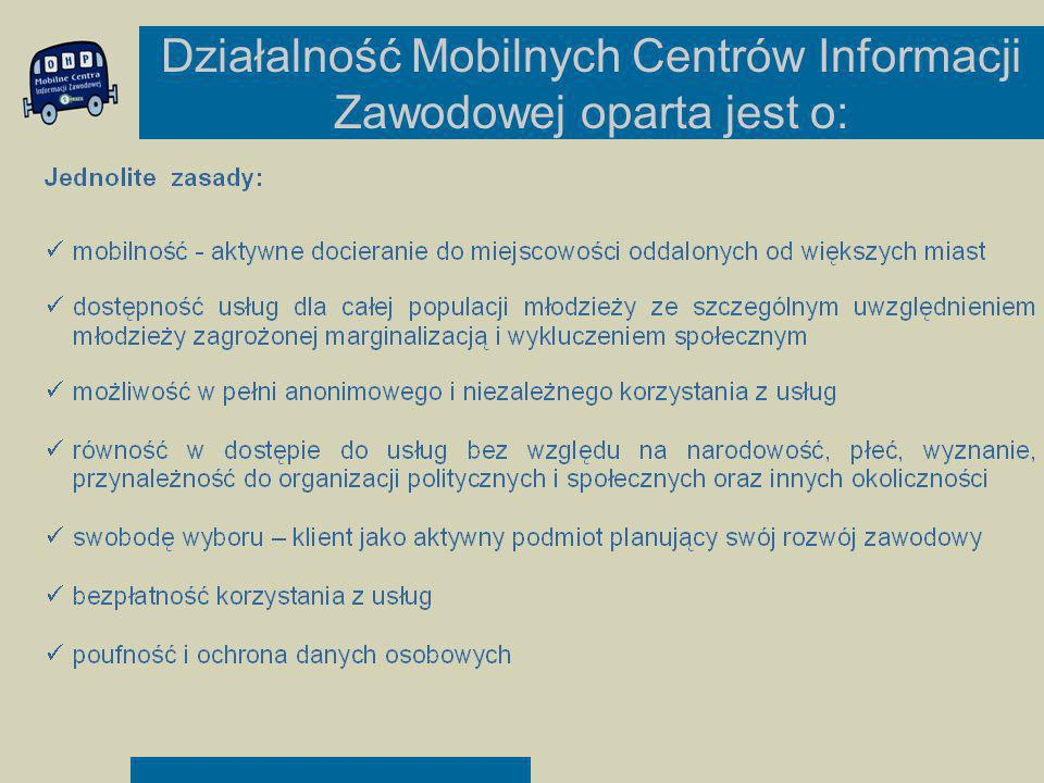 Działalność Mobilnych Centrów Informacji Zawodowej oparta jest o: