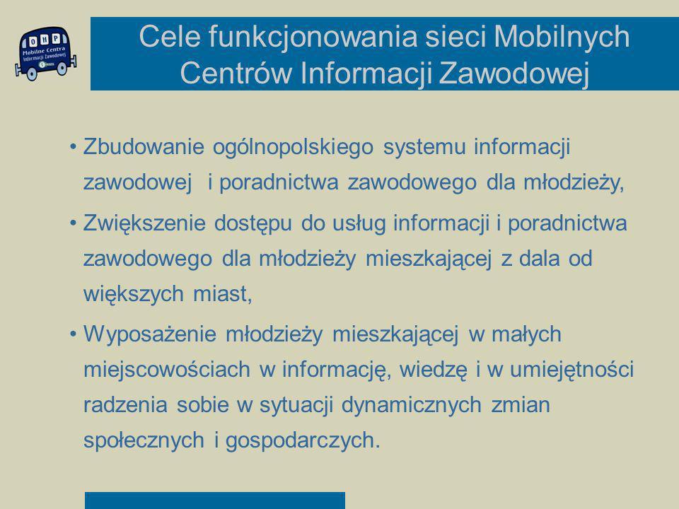 Cele funkcjonowania sieci Mobilnych Centrów Informacji Zawodowej