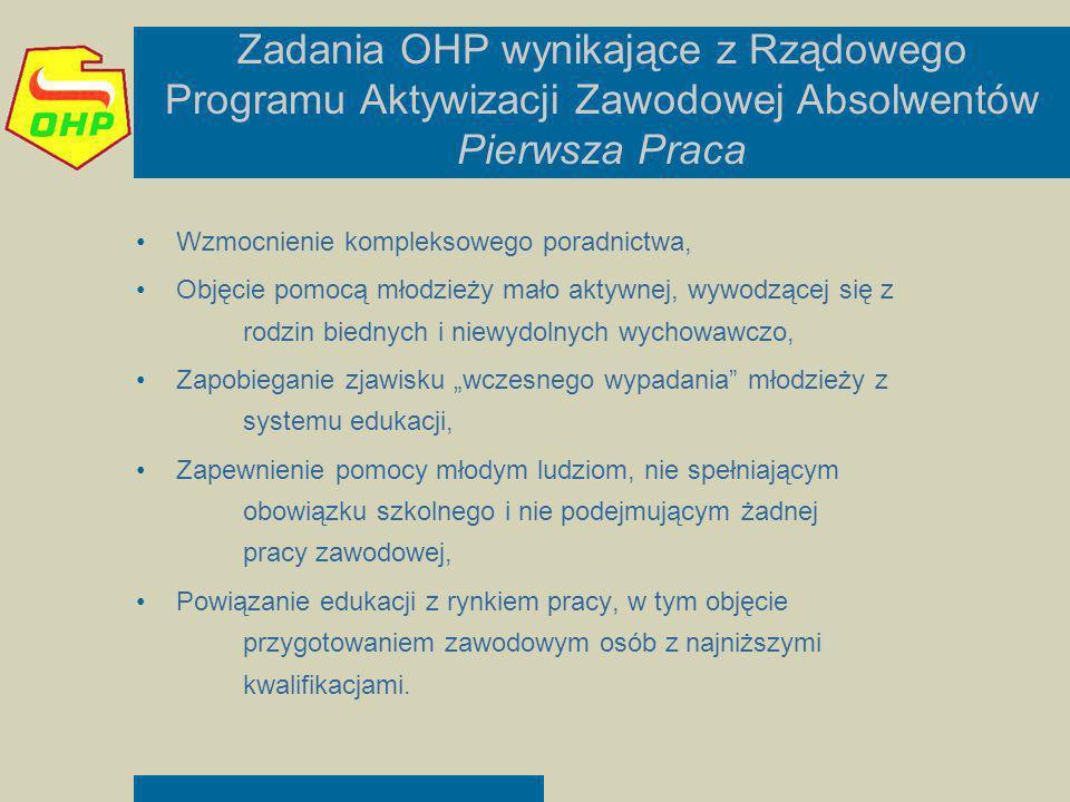 Zadania OHP wynikające z Rządowego Programu Aktywizacji Zawodowej Absolwentów Pierwsza Praca