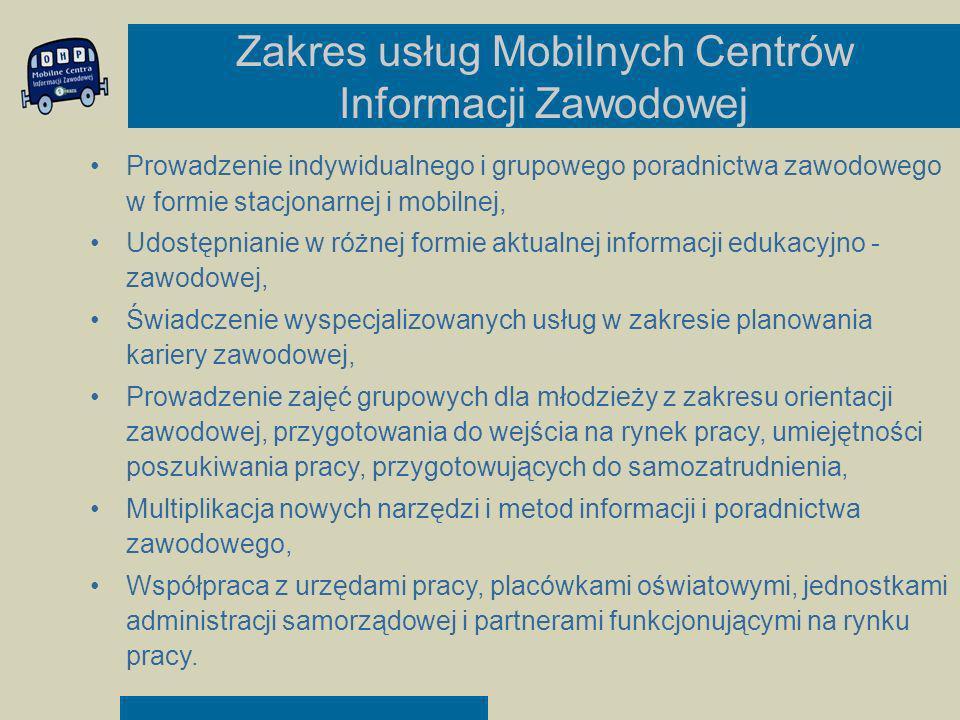Zakres usług Mobilnych Centrów Informacji Zawodowej