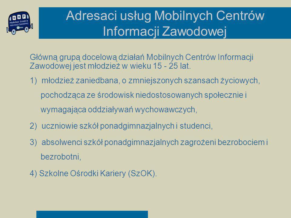 Adresaci usług Mobilnych Centrów Informacji Zawodowej