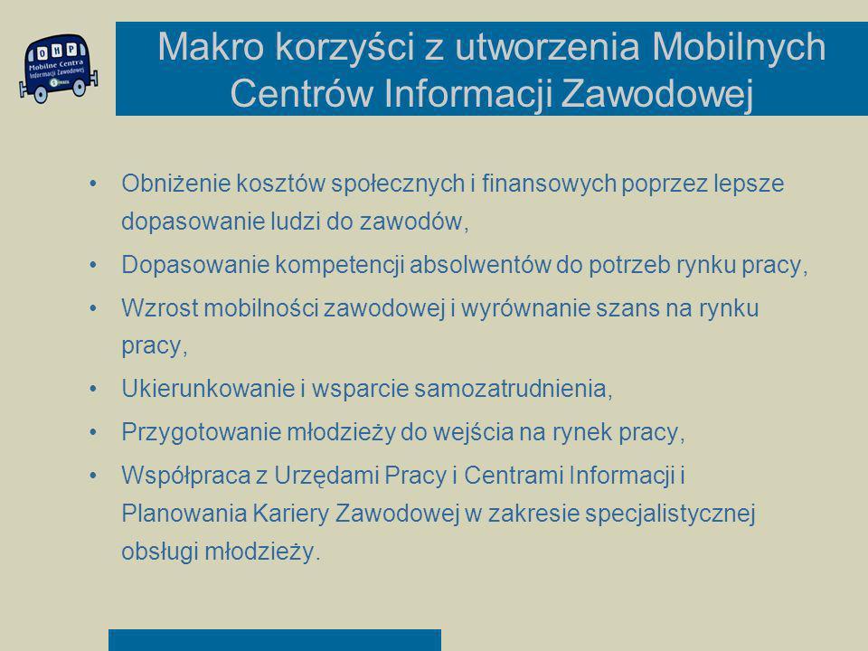 Makro korzyści z utworzenia Mobilnych Centrów Informacji Zawodowej