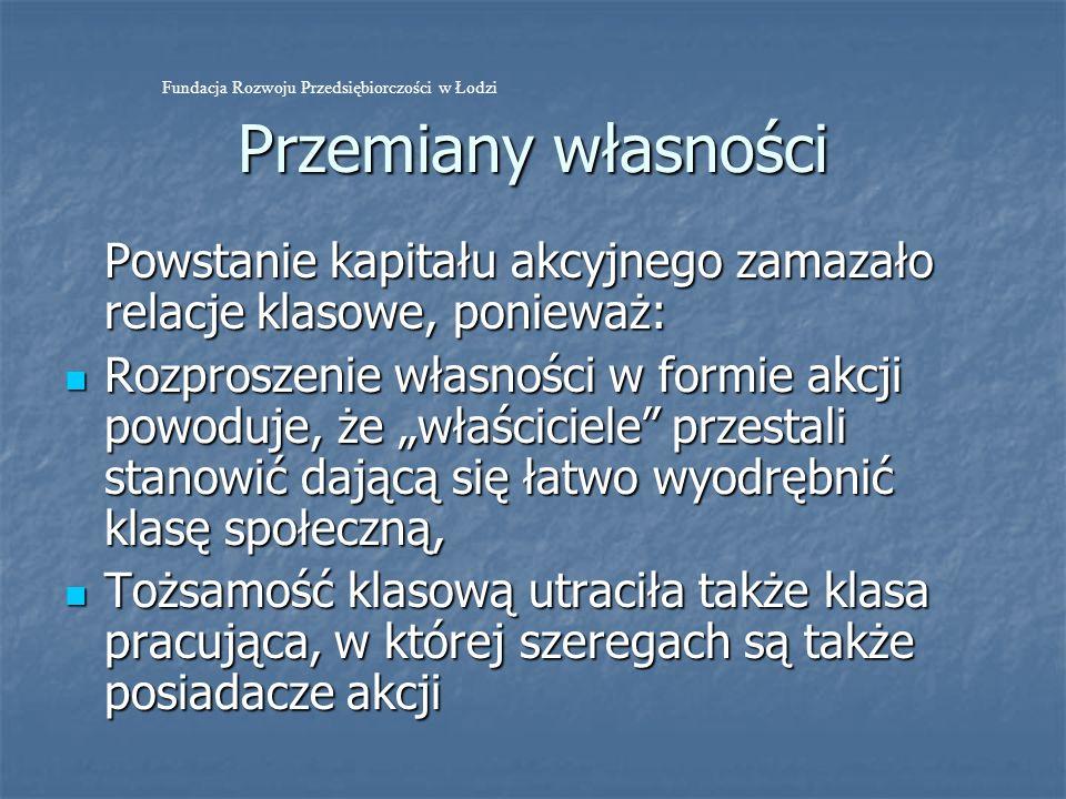 Fundacja Rozwoju Przedsiębiorczości w Łodzi