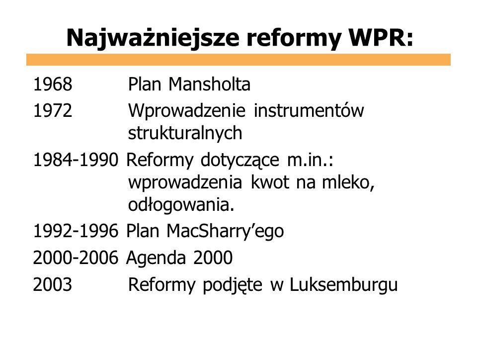 Najważniejsze reformy WPR: