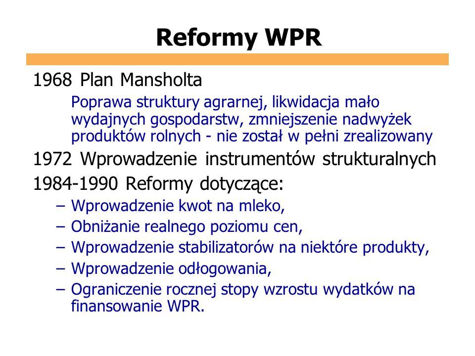Reformy WPR 1968 Plan Mansholta