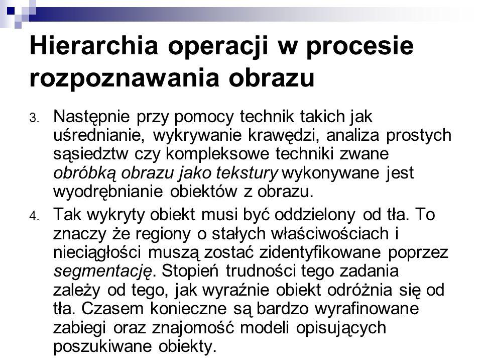 Hierarchia operacji w procesie rozpoznawania obrazu