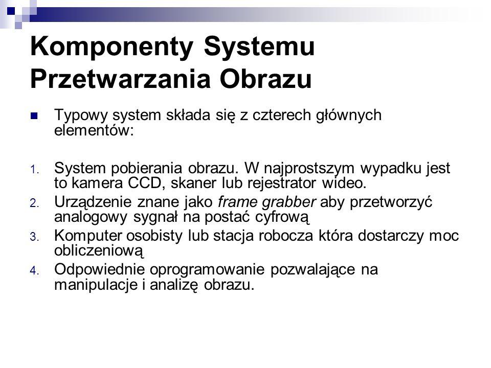 Komponenty Systemu Przetwarzania Obrazu