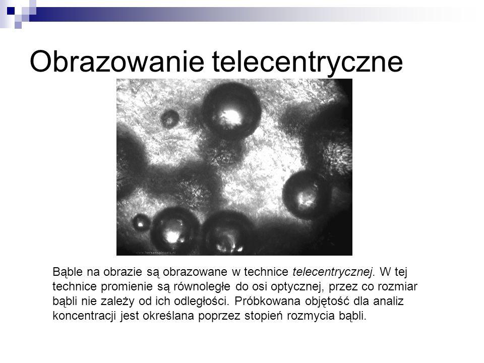Obrazowanie telecentryczne