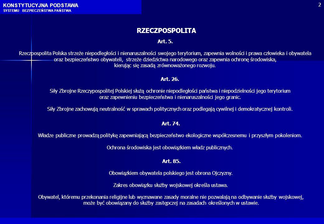 RZECZPOSPOLITA KONSTYTUCYJNA PODSTAWA 2 Art. 5.