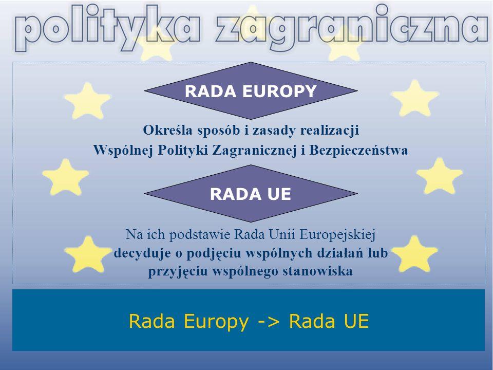 Rada Europy -> Rada UE