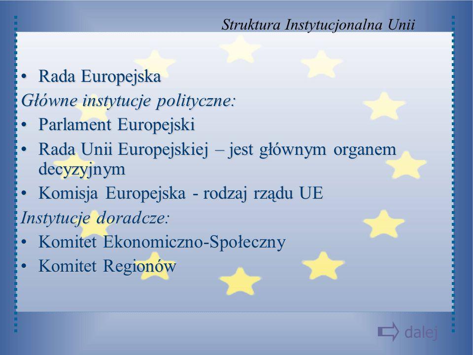 Główne instytucje polityczne: Parlament Europejski