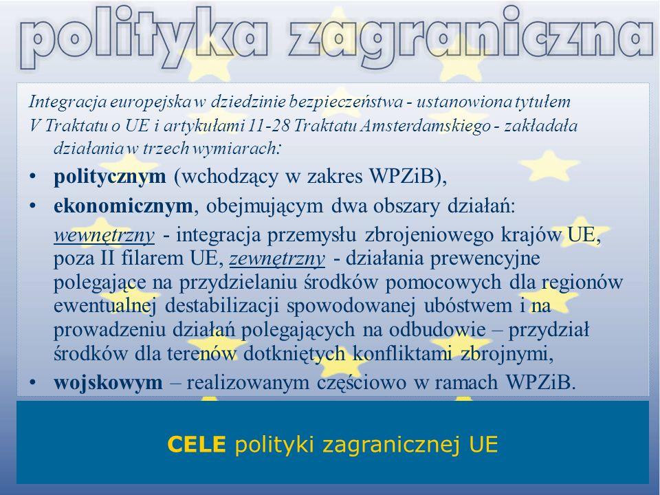 CELE polityki zagranicznej UE