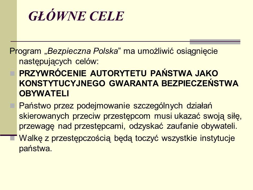 """GŁÓWNE CELEProgram """"Bezpieczna Polska ma umożliwić osiągnięcie następujących celów:"""