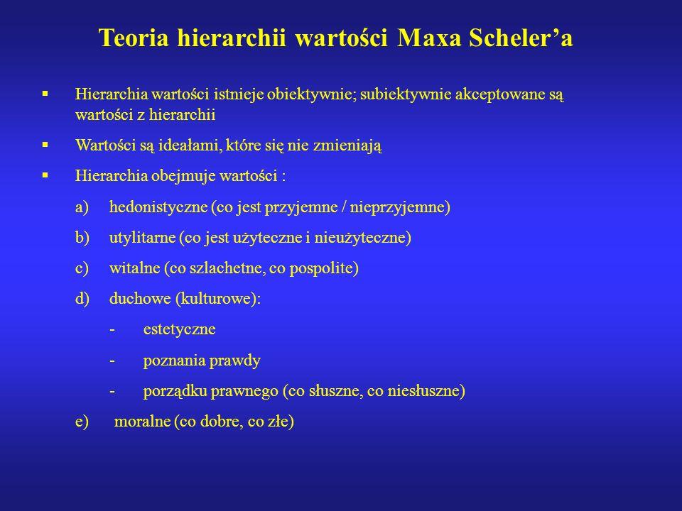 Teoria hierarchii wartości Maxa Scheler'a