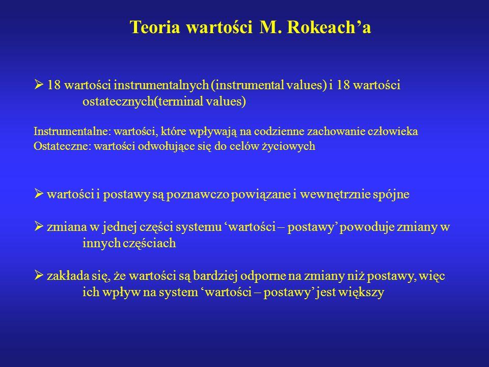 Teoria wartości M. Rokeach'a