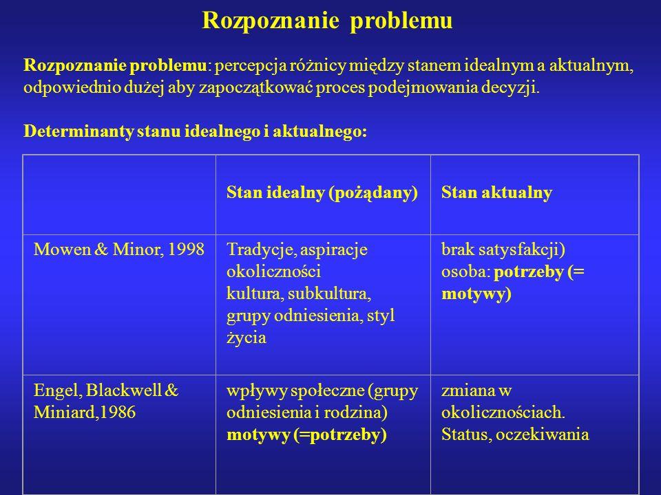 Rozpoznanie problemu