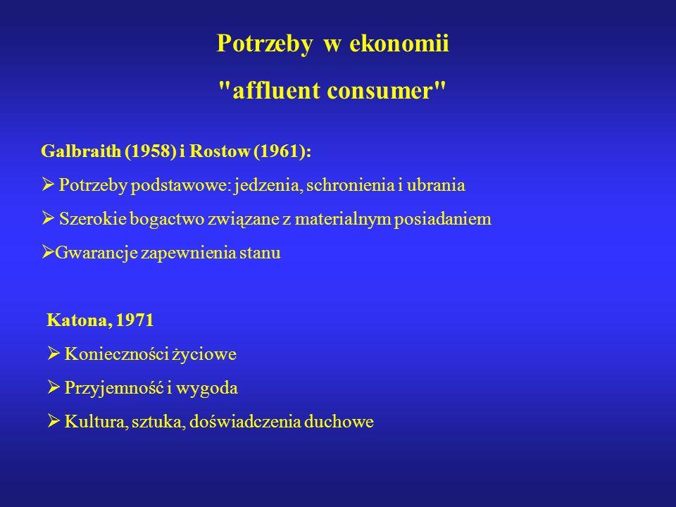 Potrzeby w ekonomii affluent consumer