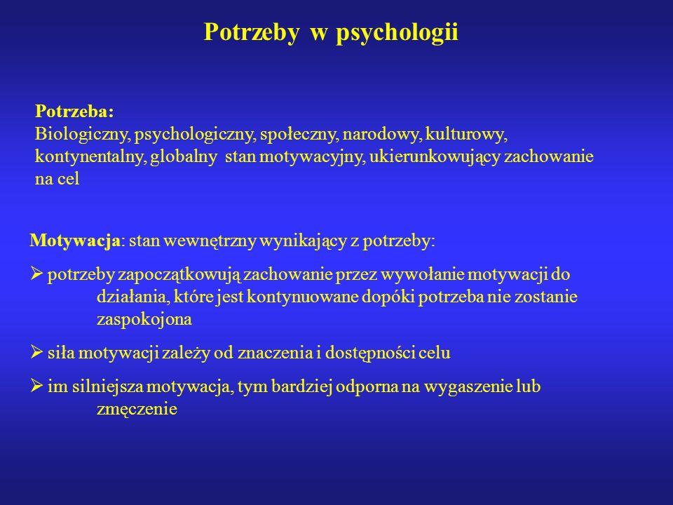 Potrzeby w psychologii