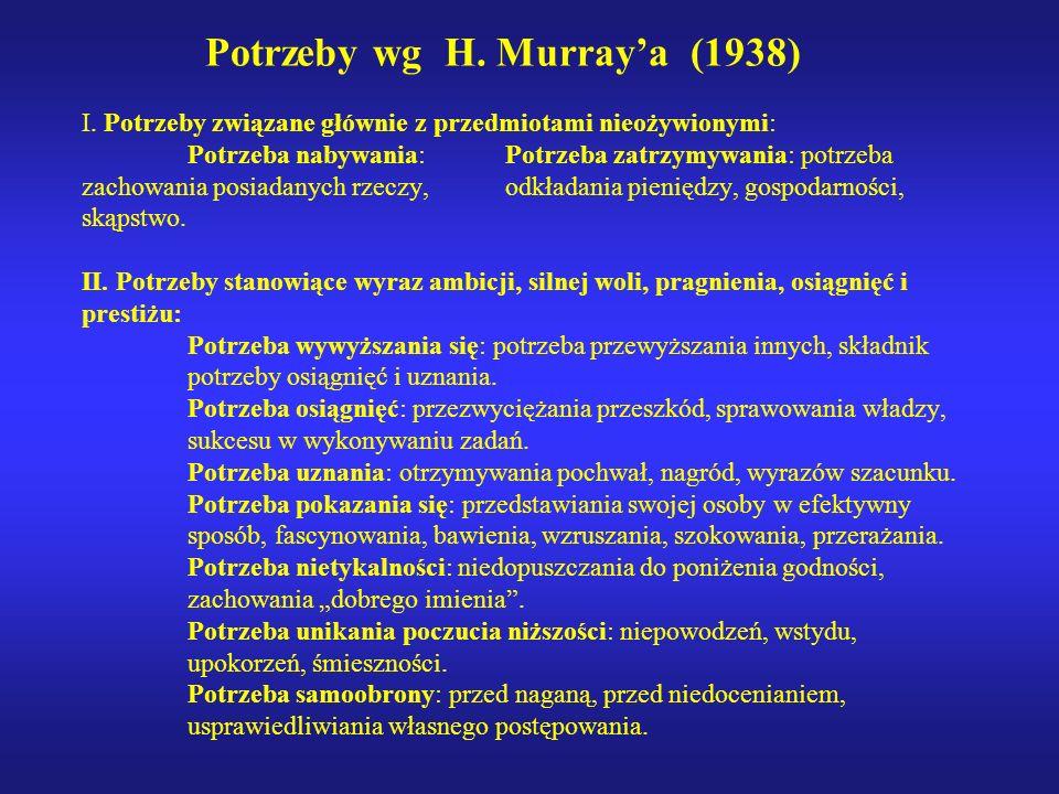 Potrzeby wg H. Murray'a (1938)