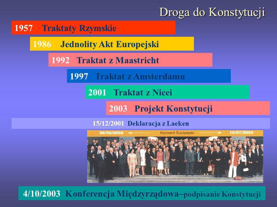 4/10/2003 Konferencja Międzyrządowa–podpisanie Konstytucji