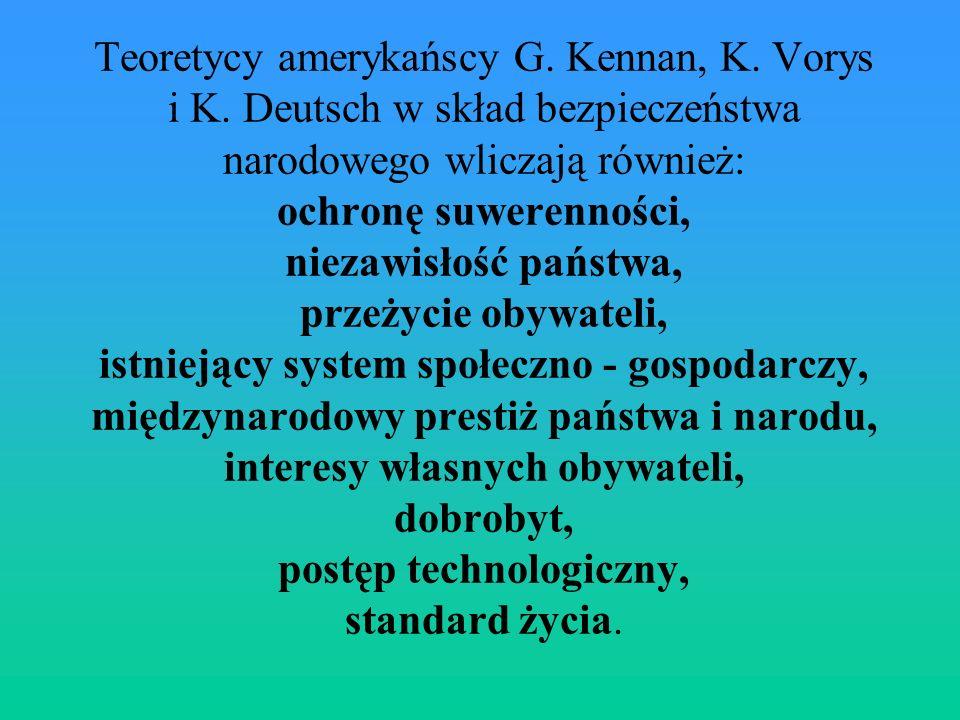 Teoretycy amerykańscy G. Kennan, K. Vorys i K