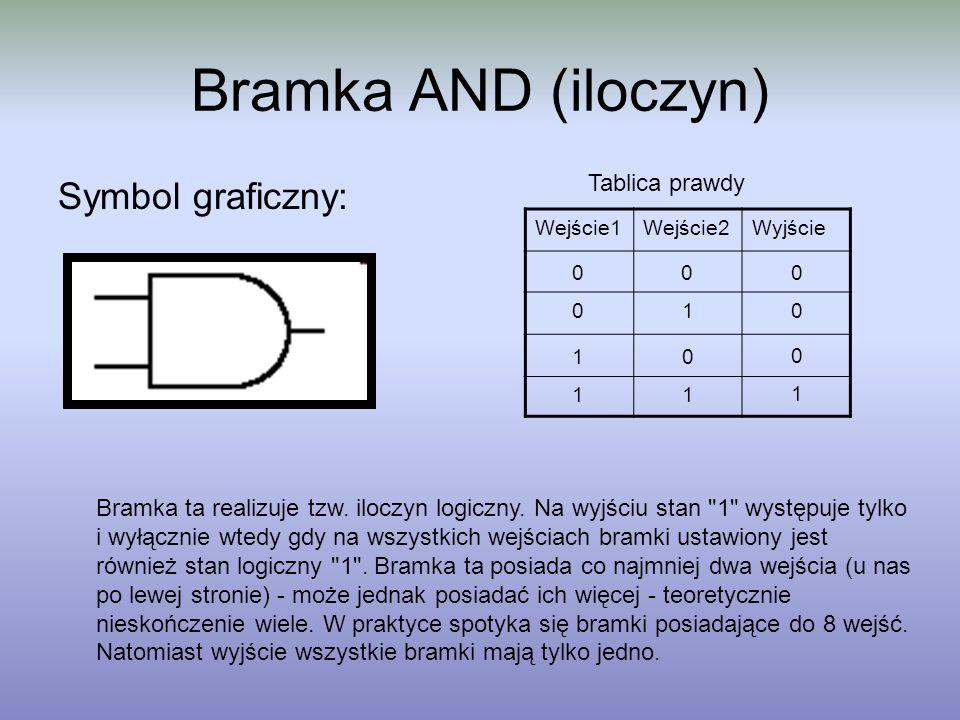 Bramka AND (iloczyn) Symbol graficzny: Tablica prawdy