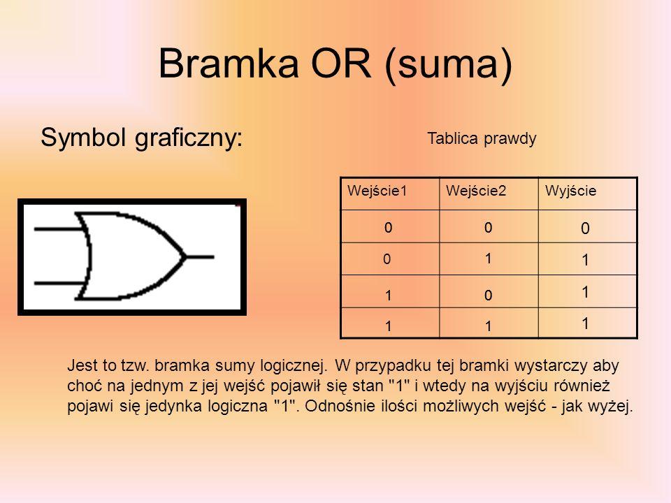 Bramka OR (suma) Symbol graficzny: Tablica prawdy 1 1 1