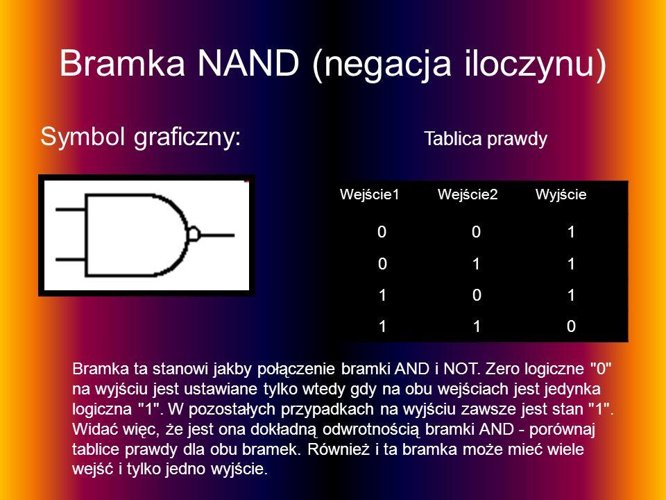 Bramka NAND (negacja iloczynu)