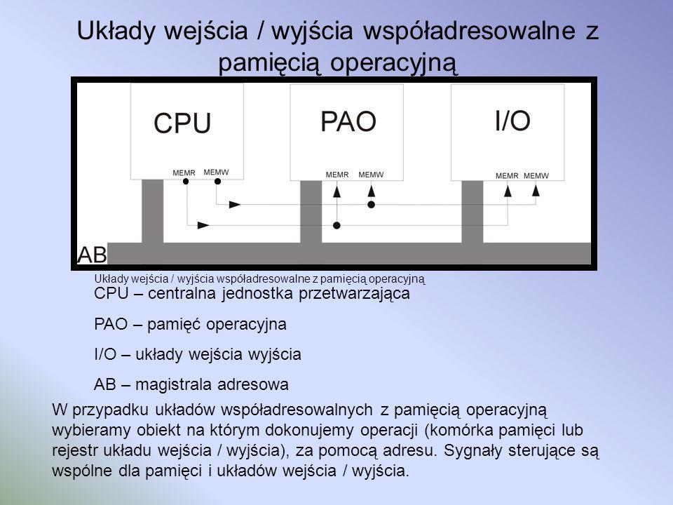 Układy wejścia / wyjścia współadresowalne z pamięcią operacyjną