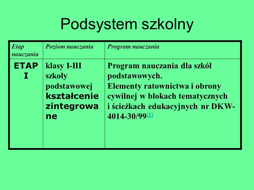Podsystem szkolny ETAP I
