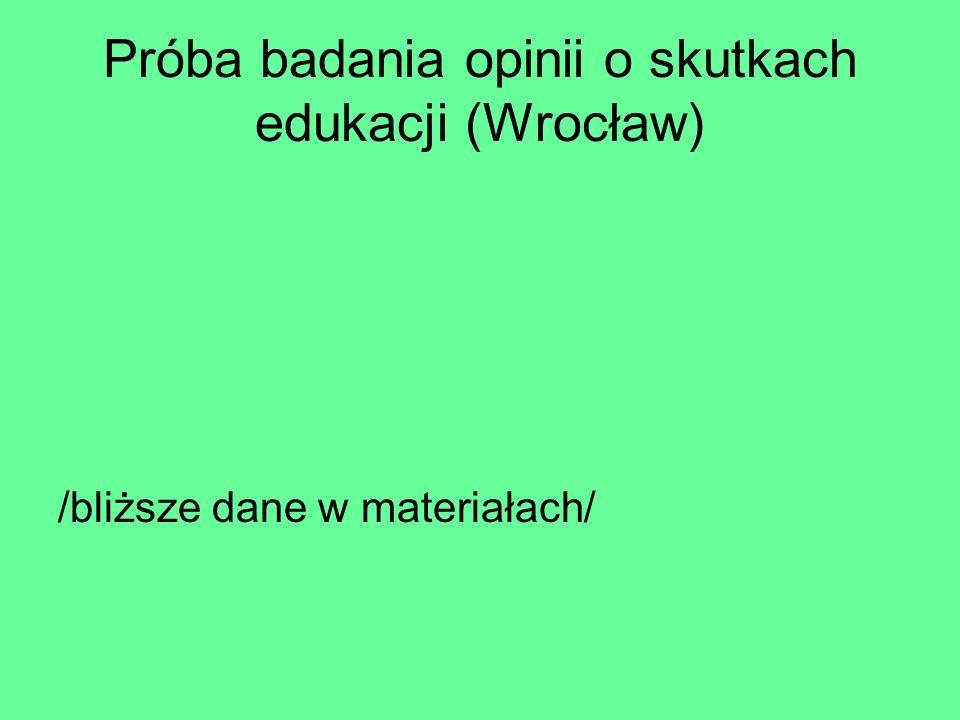 Próba badania opinii o skutkach edukacji (Wrocław)