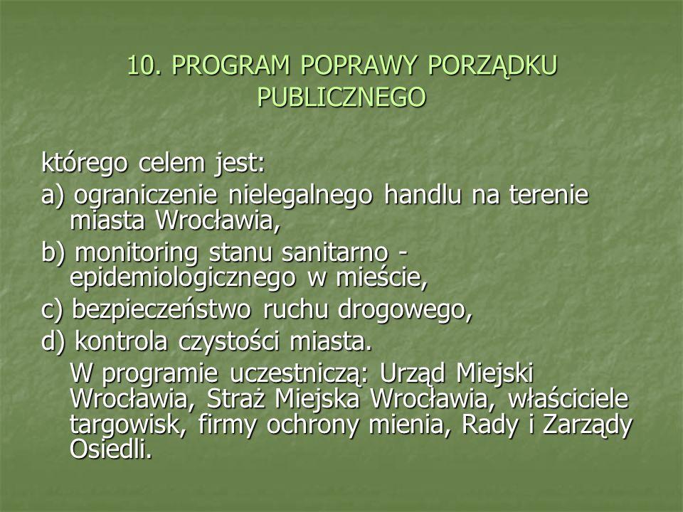10. PROGRAM POPRAWY PORZĄDKU PUBLICZNEGO
