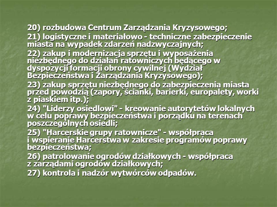 20) rozbudowa Centrum Zarządzania Kryzysowego;