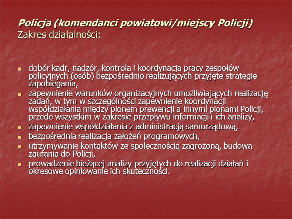 Policja (komendanci powiatowi/miejscy Policji) Zakres działalności: