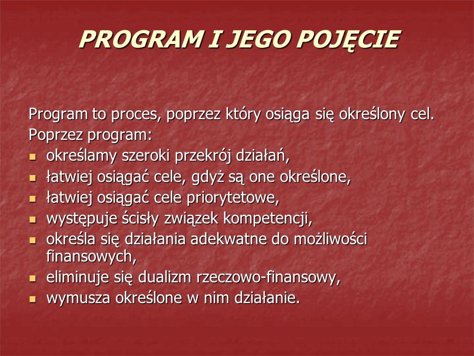 PROGRAM I JEGO POJĘCIEProgram to proces, poprzez który osiąga się określony cel. Poprzez program: określamy szeroki przekrój działań,