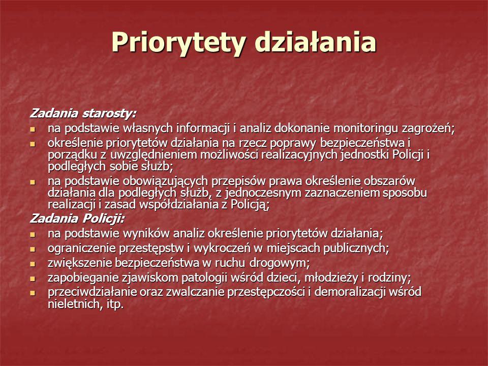Priorytety działania Zadania starosty:
