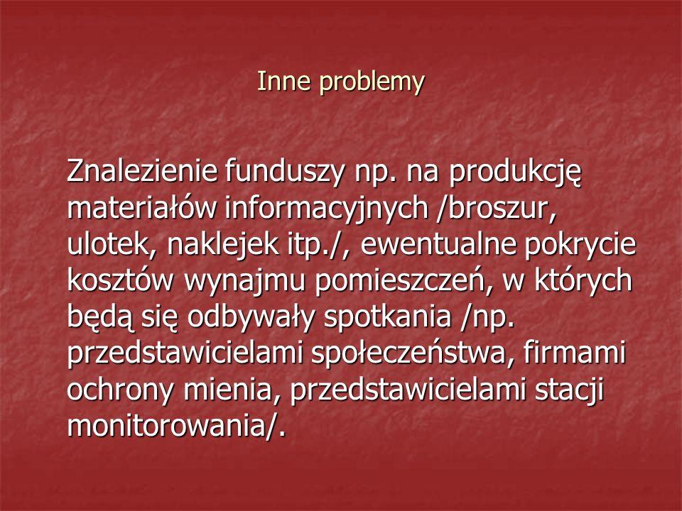 Inne problemy