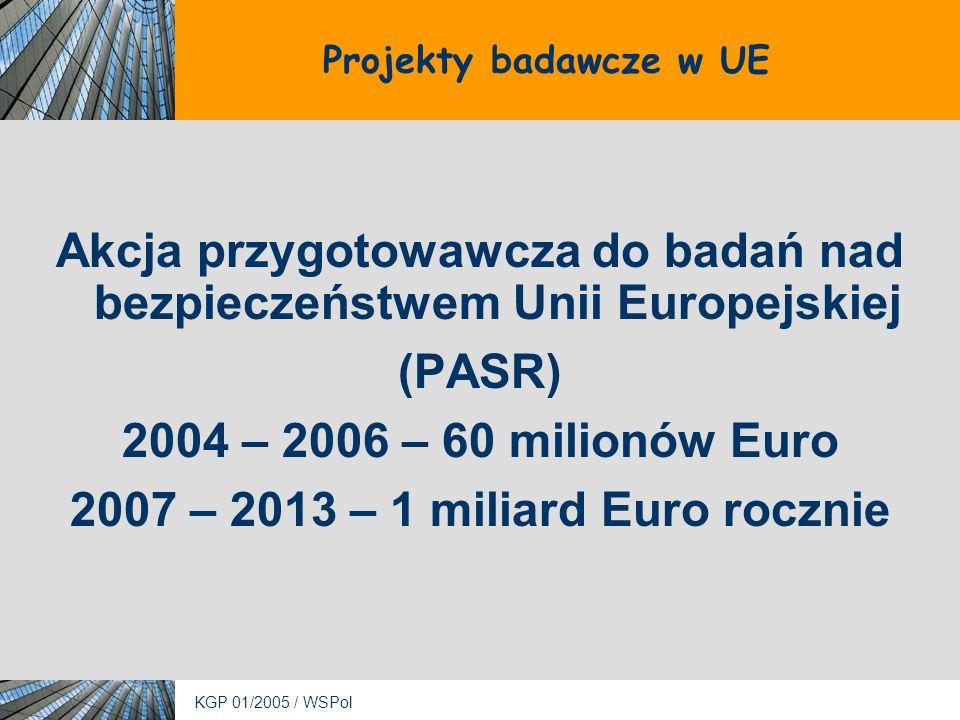 Akcja przygotowawcza do badań nad bezpieczeństwem Unii Europejskiej