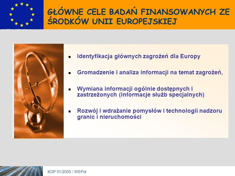 GŁÓWNE CELE BADAŃ FINANSOWANYCH ZE ŚRODKÓW UNII EUROPEJSKIEJ