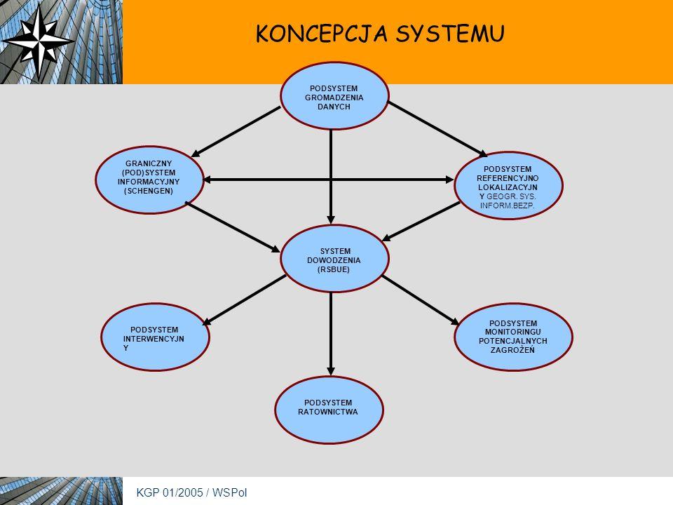 PODSYSTEM GROMADZENIA DANYCH PODSYSTEM RATOWNICTWA