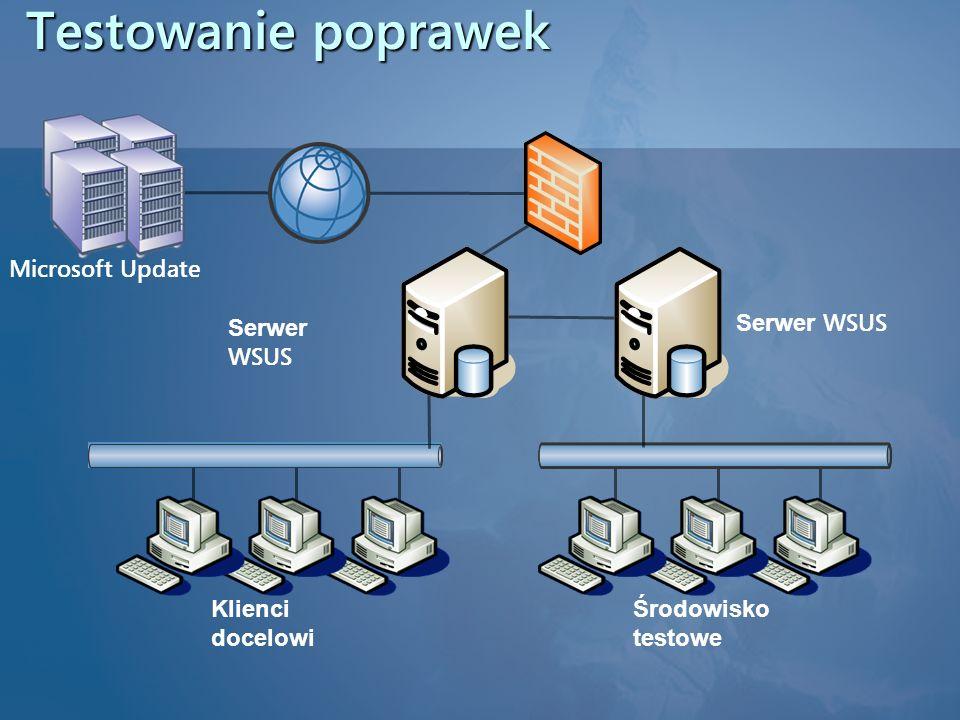 Testowanie poprawek Microsoft Update Serwer WSUS Serwer WSUS