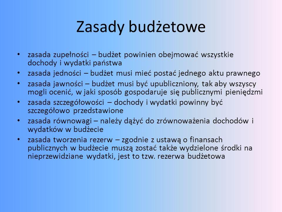Zasady budżetowezasada zupełności – budżet powinien obejmować wszystkie dochody i wydatki państwa.